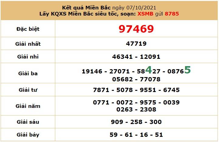Dự đoán XSMB ngày 8/10/2021 5