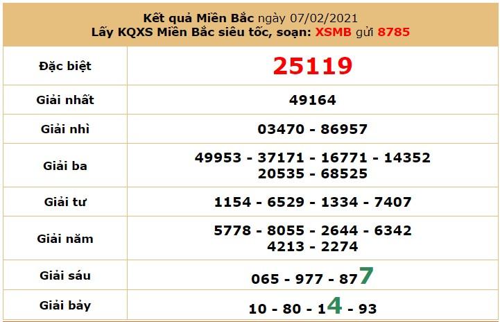 Soi cầu dự đoán XSMB 8/2/2021 hôm nay thứ 2 6
