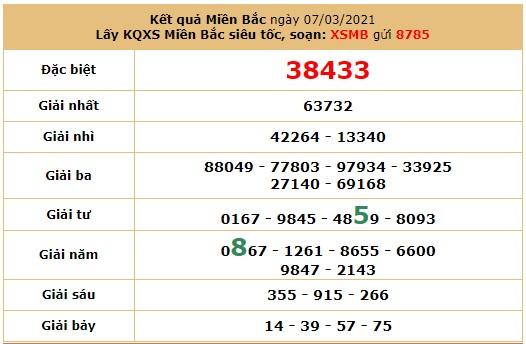 Soi cầu dự đoán XSMB 8/3/2021 hôm nay thứ 2 6
