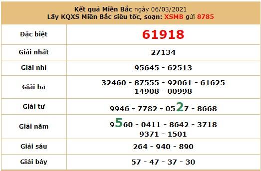 Soi cầu dự đoán XSMB 8/3/2021 hôm nay thứ 2 7