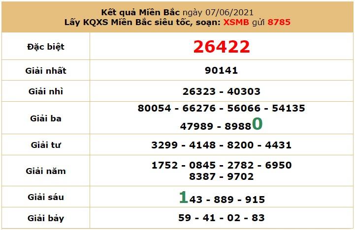 TKDB 8/6 - Thống kê Đặc Biệt Miền Bắc ngày 8/6/2021