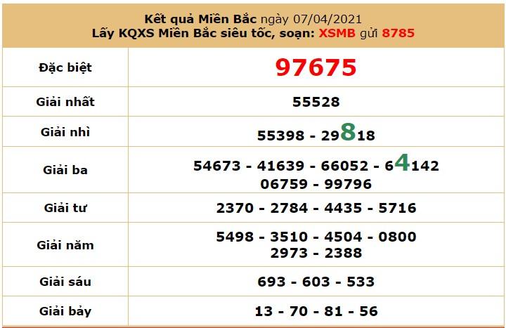 Soi cầudự đoán XSMB 9/4/2021 hôm nay thứ 6 7
