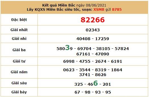 Dự đoán XSMB 9/6/2021 - Soi cầu xổ số miền Bắc 9/6/2021 6