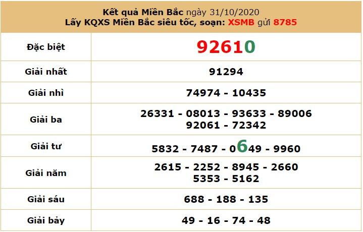 Soi cầu KQXSMB hôm nay 1/11 bằng cách ghép vị trí các giải