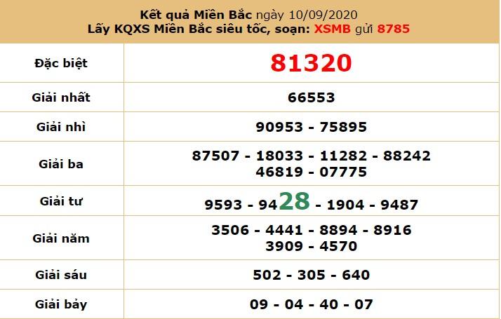 soi cầu kết quả XSMB ngày 12/9/2020 hôm nay thứ 7