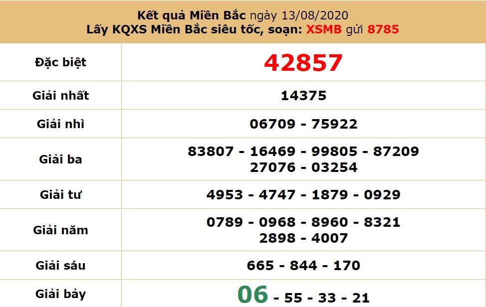 dự đoán xsmb ngày 15-8-2020