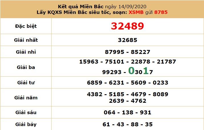 dự đoán KQXSMB ngày 15/9/2020 hôm nay thứ 3