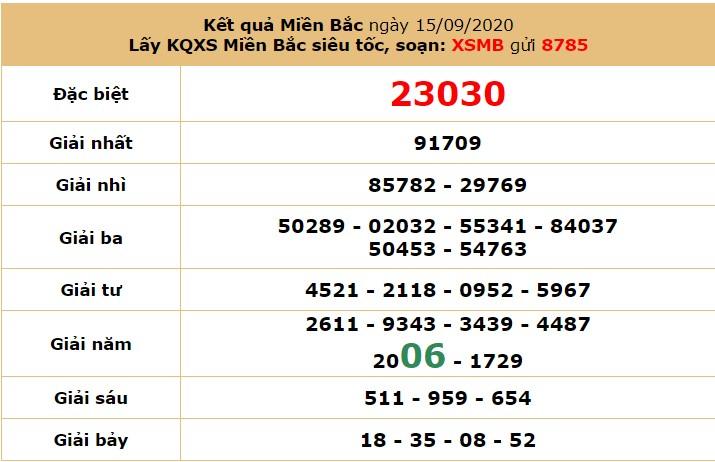 dự đoán XSMB ngày 16/9/2020 hôm nay thứ 4 6