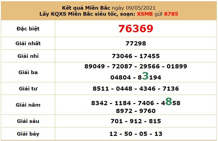 Dự đoán XSMB 10/5 - Soi cầu xổ số miền Bắc 10/5/2021 hôm nay thứ 2  8