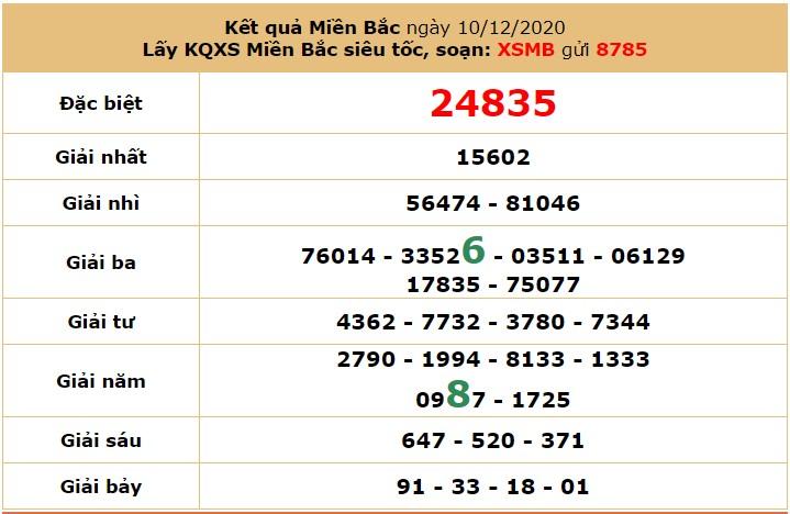 Soi cầu dự đoán XSMB 11/12/2020 hôm nay thứ 6 6