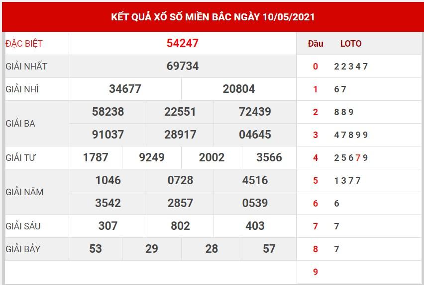 Dự đoán XSMB 11/5 - Soi cầu xổ số miền Bắc 11/5/2021 hôm nay thứ 3 1