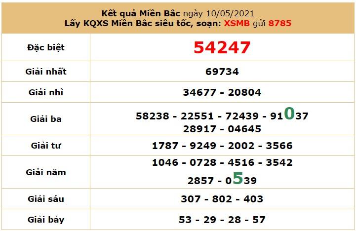 Dự đoán XSMB 11/5 - Soi cầu xổ số miền Bắc 11/5/2021 hôm nay thứ 3 7
