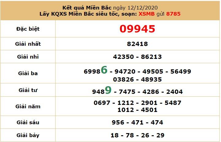 Soi cầu dự đoán XSMB 13/12/2020 hôm nay Chủ Nhật 6