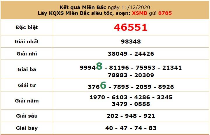 Soi cầu dự đoán XSMB 13/12/2020 hôm nay Chủ Nhật 7