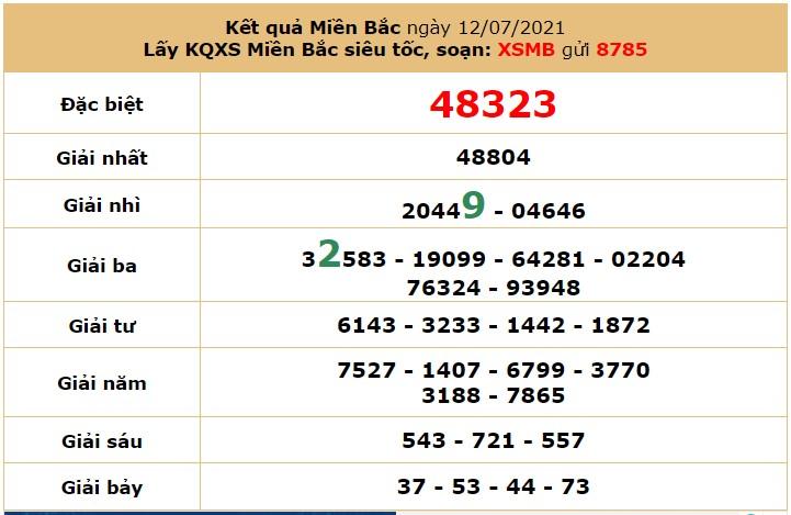 Dự đoán XSMB ngày 13/7/2021 7
