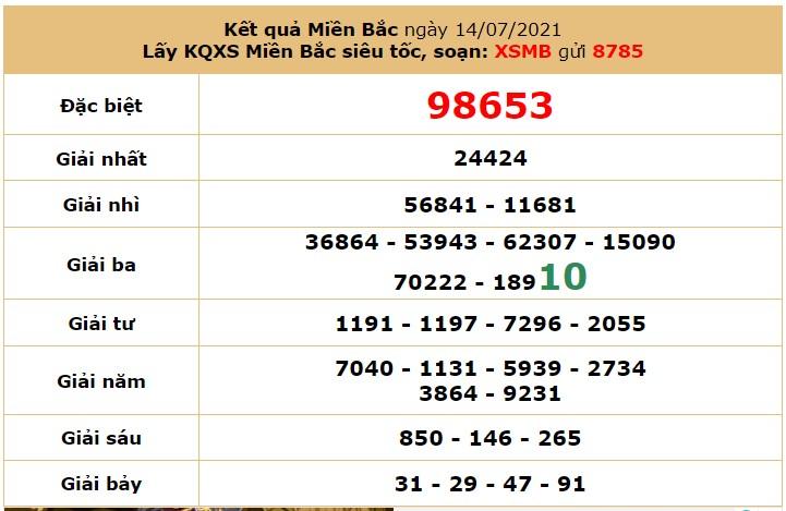 Dự đoán XSMB ngày 15/7/2021 6