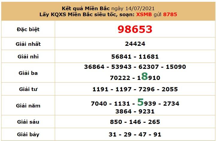 Dự đoán XSMB ngày 15/7/2021 7