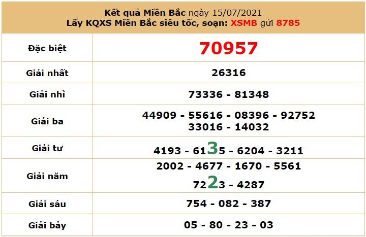Dự đoán XSMB ngày 16/7/2021 7
