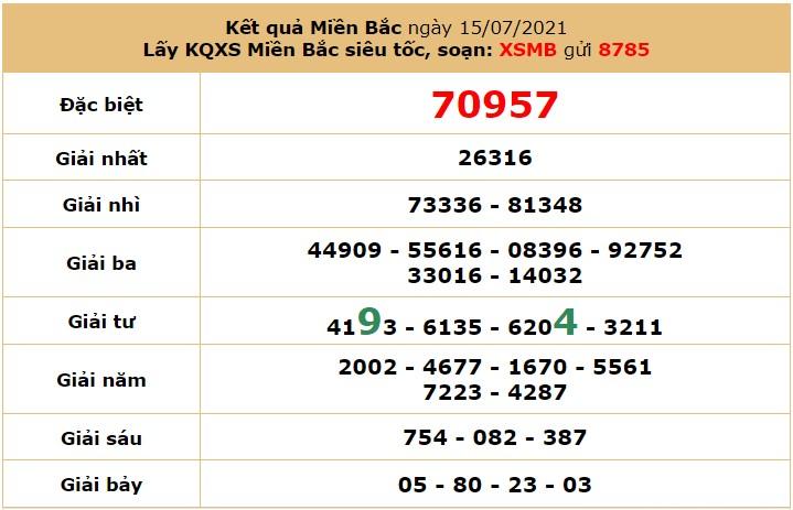 Dự đoán XSMB ngày 16/7/2021 8