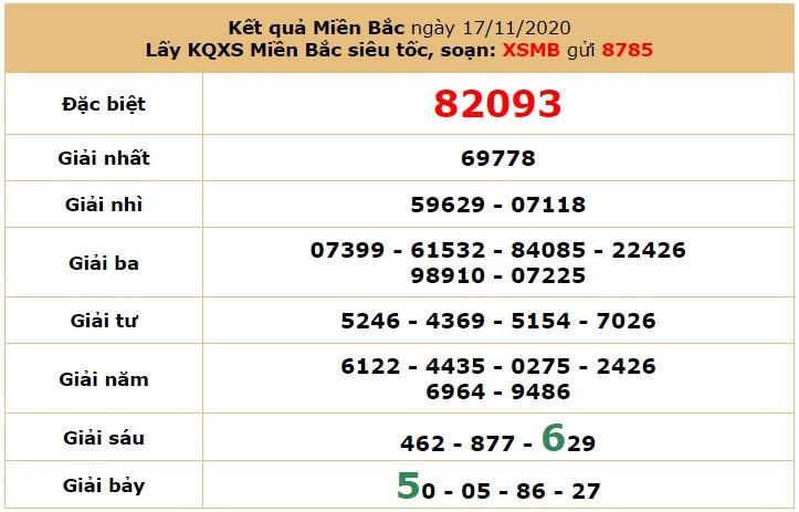 dự đoán XSMB 18/11/2020 hôm nay thứ 4 6