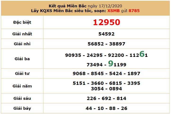 Soi cầudự đoán XSMB 18/12/2020 hôm nay thứ 6 6