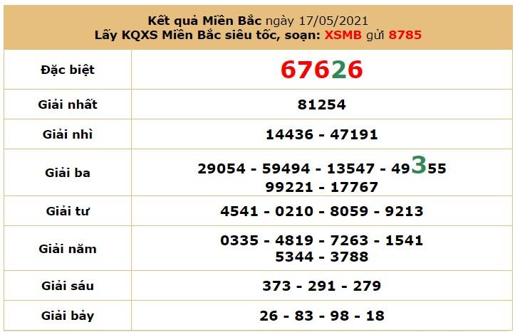 Dự đoán XSMB 18/5 - Soi cầu xổ số miền Bắc 18/5/2021 hôm nay thứ 3 6