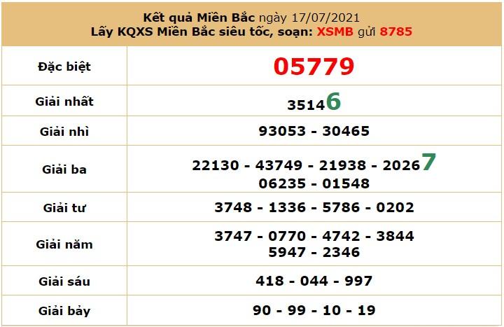Dự đoán XSMB ngày 18/7/2021 7