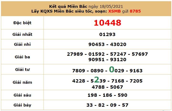 Dự đoán XSMB 19/5 - Soi cầu xổ số miền Bắc 19/5/2021 hôm nay thứ 4 5