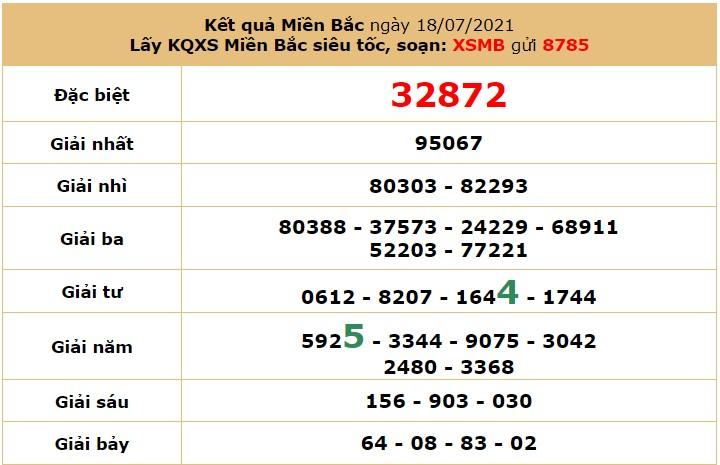Dự đoán XSMB ngày 19/7/2021 7