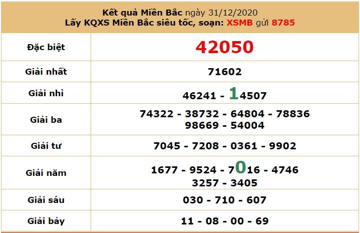 Soi cầudự đoán XSMB 2/1/2021 hôm nay thứ 7 7