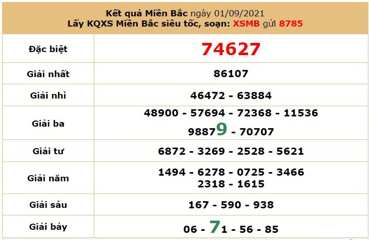 Dự đoán XSMB ngày 2/9/2021 6