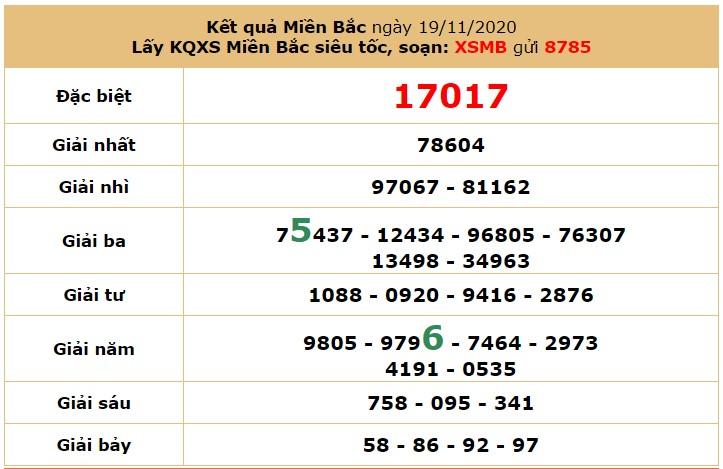 soi cầu dự đoán XSMB 20/11/2020 hôm nay thứ 6 6