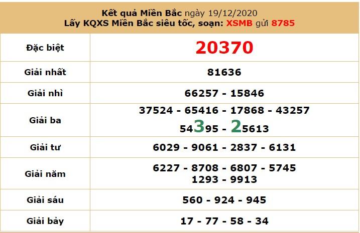 Soi cầu dự đoán XSMB 20/12/2020 hôm nay Chủ Nhật