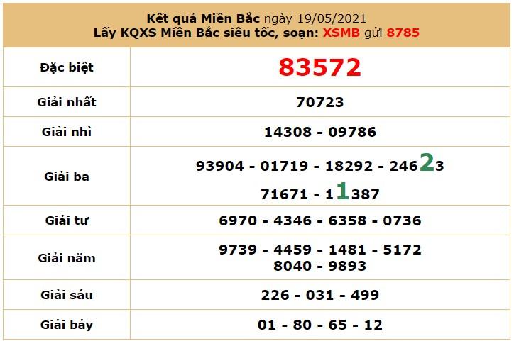 Dự đoán XSMB 20/5 - Soi cầu xổ số miền Bắc 20/5/2021 hôm nay thứ 56