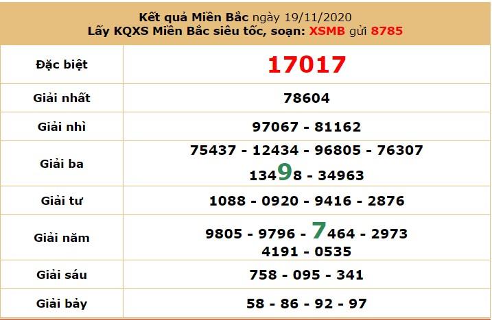 soi cầu dự đoán XSMB 21/11/2020 hôm nay thứ 7 7