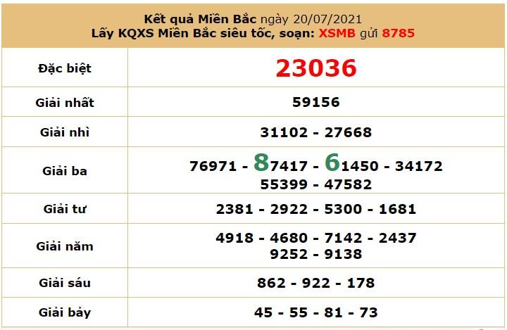 Dự đoán XSMB ngày 21/7/2021 6