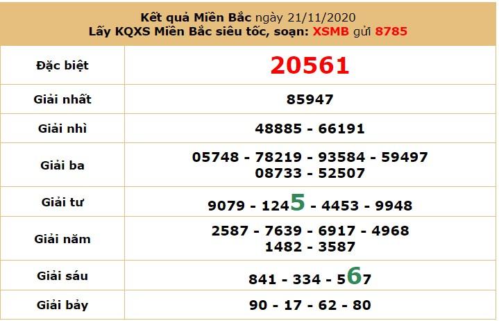 Soi cầu dự đoán XSMB 22/11/2020 hôm nay Chủ Nhật 6