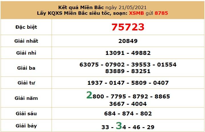 dự đoán xsmb 22-5-2021 hôm nay thứ 7 6
