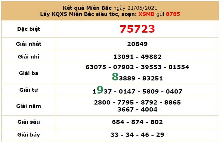 dự đoán xsmb 22-5-2021 hôm nay thứ 7 7