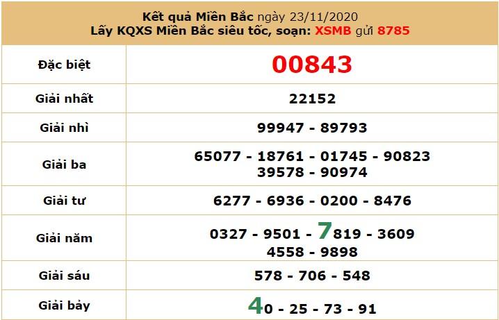 Soi cầu dự đoán XSMB 24/11/2020 hôm nay thứ 3 6