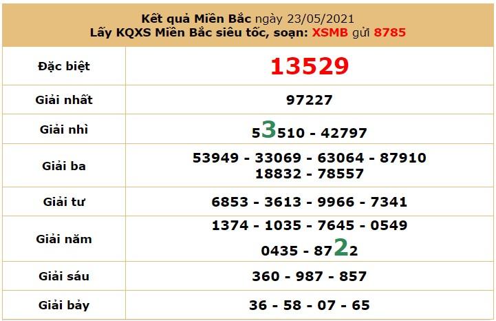 Dự đoán XSMB 24/5 - Soi cầu xổ số miền Bắc 24/5/2021 hôm nay thứ 2 5