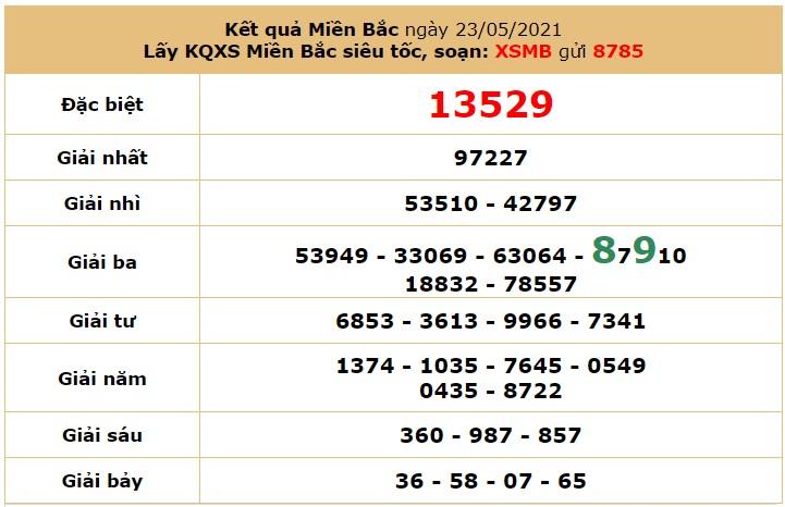 Dự đoán XSMB 24/5 - Soi cầu xổ số miền Bắc 24/5/2021 hôm nay thứ 2 7