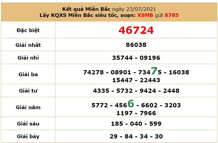 Dự đoán XSMB ngày 24/7/2021 6