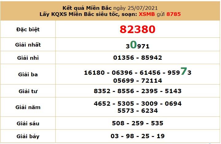 Dự đoán XSMB ngày 26/7/2021 5