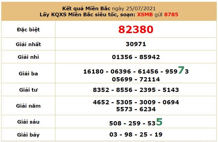 Dự đoán XSMB ngày 26/7/2021 7