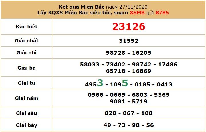 Soi cầu dự đoán XSMB 28/11/2020 hôm nay thứ 7 6