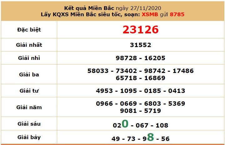 Soi cầu dự đoán XSMB 29/11/2020 hôm nay Chủ Nhật 7