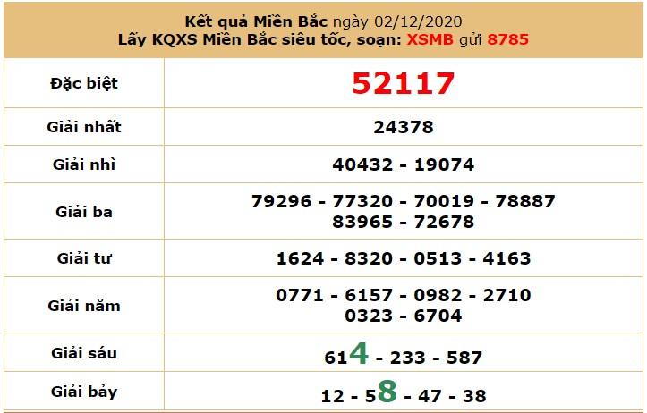 Soi cầudự đoán XSMB 3/12/2020 hôm nay thứ 5 6