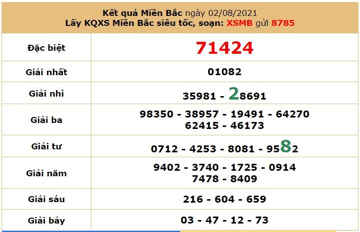Dự đoán XSMB ngày 3/8/2021 6