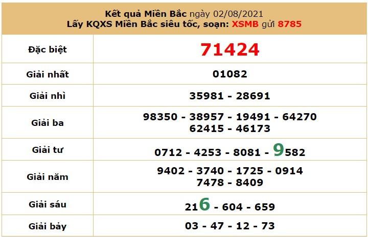 Dự đoán XSMB ngày 3/8/2021 7